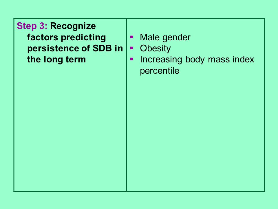 Step 3: Recognize factors predicting persistence of SDB in the long term  Male gender  Obesity  Increasing body mass index percentile