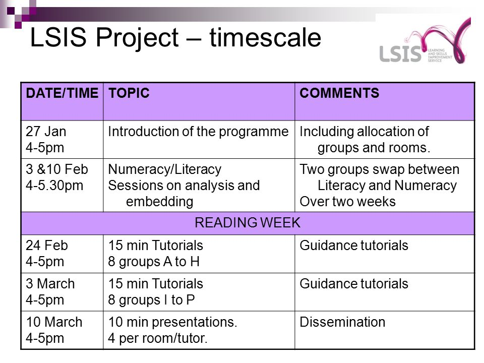 LSIS Project – timescale DATE/TIMETOPICCOMMENTS 27 Jan 4-5pm Introduction of the programmeIncluding allocation of groups and rooms.