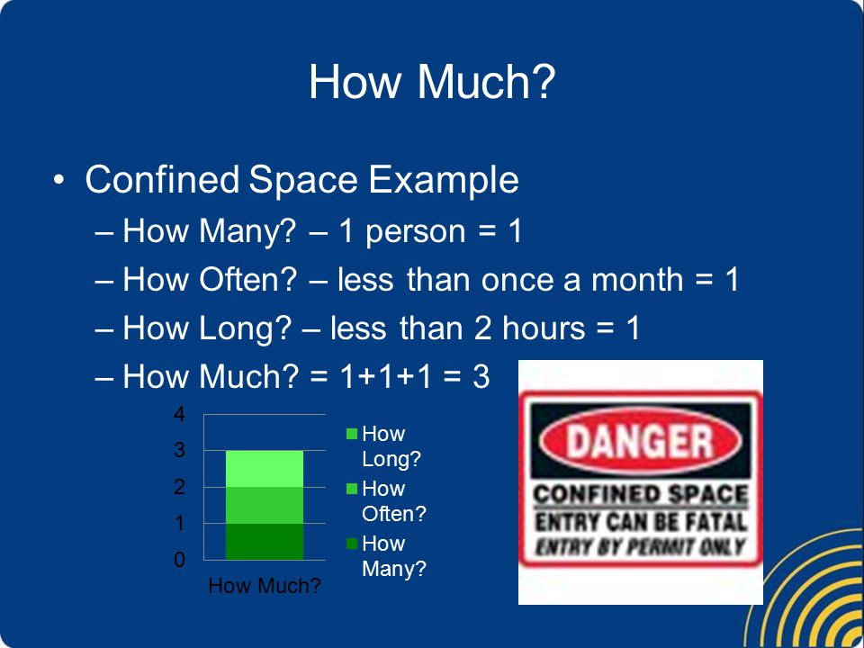 How Much. Confined Space Example –How Many. – 1 person = 1 –How Often.