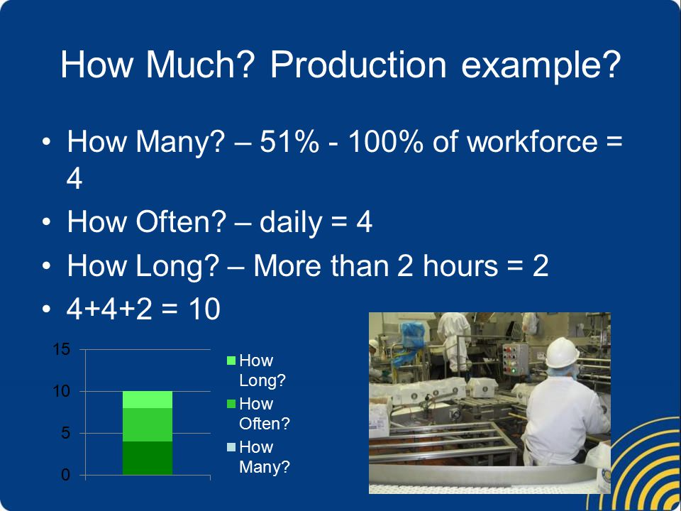 How Much. Production example. How Many. – 51% - 100% of workforce = 4 How Often.