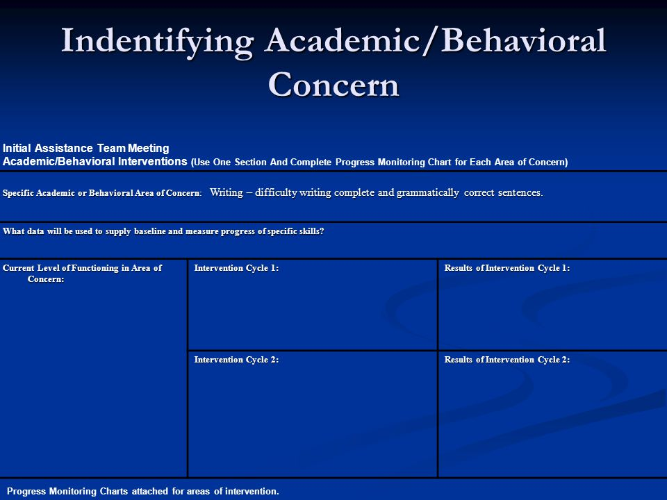 Initial Assistance Team Meeting Academic/Behavioral Interventions (Use One Section And Complete Progress Monitoring Chart for Each Area of Concern) Specific Academic or Behavioral Area of Concern: Writing – difficulty writing complete and grammatically correct sentences.