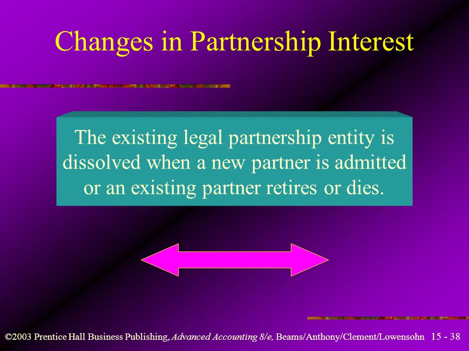 ©2003 Prentice Hall Business Publishing, Advanced Accounting 8/e, Beams/Anthony/Clement/Lowensohn Learning Objective 4 Value new partners' investment in an existing partnership.