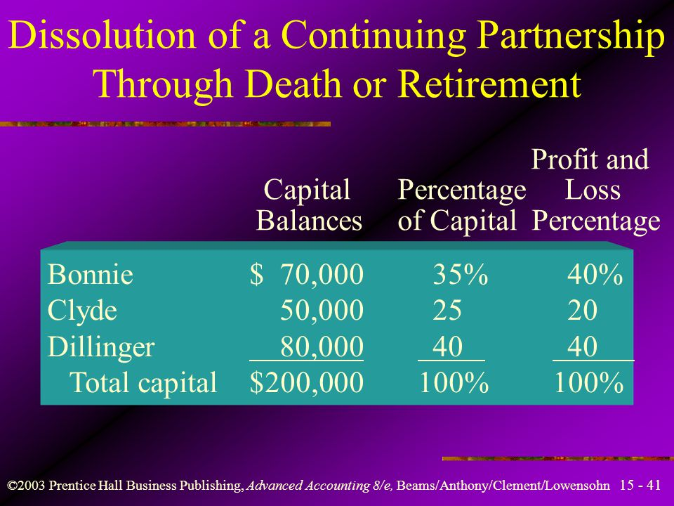 ©2003 Prentice Hall Business Publishing, Advanced Accounting 8/e, Beams/Anthony/Clement/Lowensohn Learning Objective 5 Value partner's share upon retirement or death.