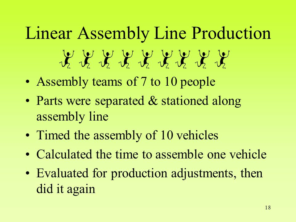 18 Linear Assembly Line Production Assembly teams of 7 to 10 people Parts were separated & stationed along assembly line Timed the assembly of 10 vehicles Calculated the time to assemble one vehicle Evaluated for production adjustments, then did it again