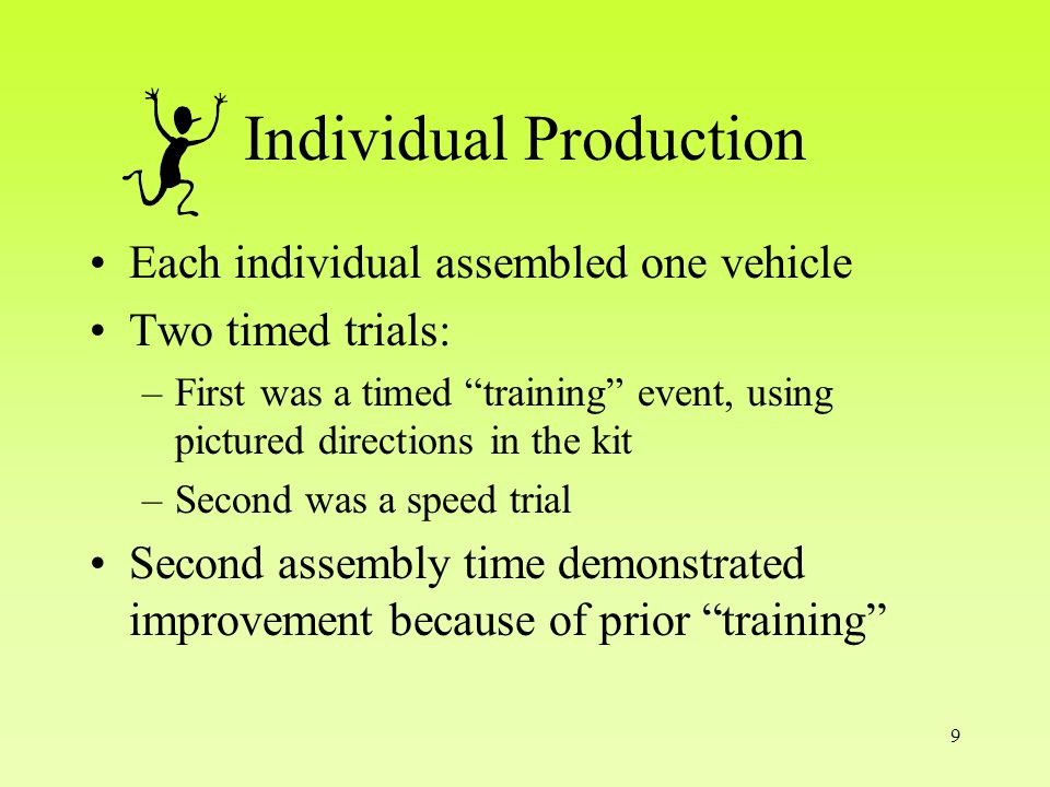 9 Individual Production Each individual assembled one vehicle Two timed trials: –First was a timed training event, using pictured directions in the kit –Second was a speed trial Second assembly time demonstrated improvement because of prior training
