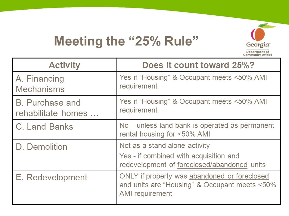 Meeting the 25% Rule ActivityDoes it count toward 25%.