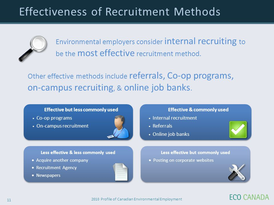 2010 Profile of Canadian Environmental Employment 11 Effectiveness of Recruitment Methods Environmental employers consider internal recruiting to be the most effective recruitment method.