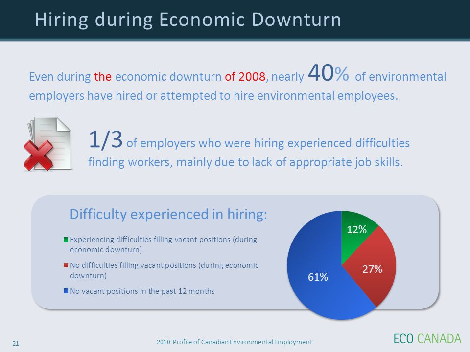 2010 Profile of Canadian Environmental Employment 21 Hiring during Economic Downturn Even during the economic downturn of 2008, nearly 40 % of environmental employers have hired or attempted to hire environmental employees.
