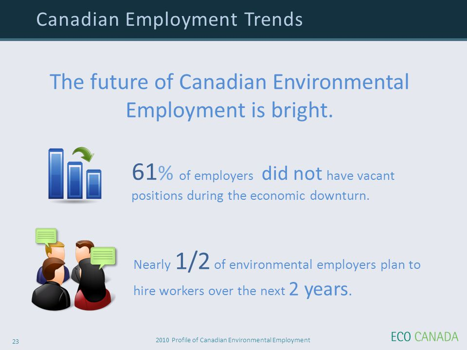 2010 Profile of Canadian Environmental Employment 23 Canadian Employment Trends 61 % of employers did not have vacant positions during the economic downturn.