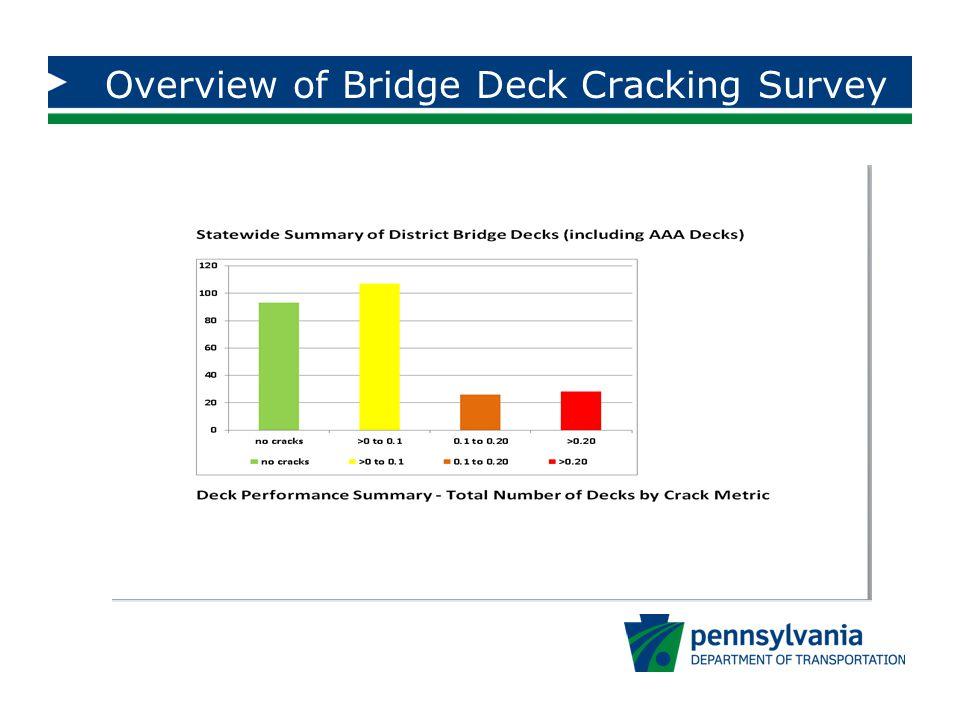 Overview of Bridge Deck Cracking Survey
