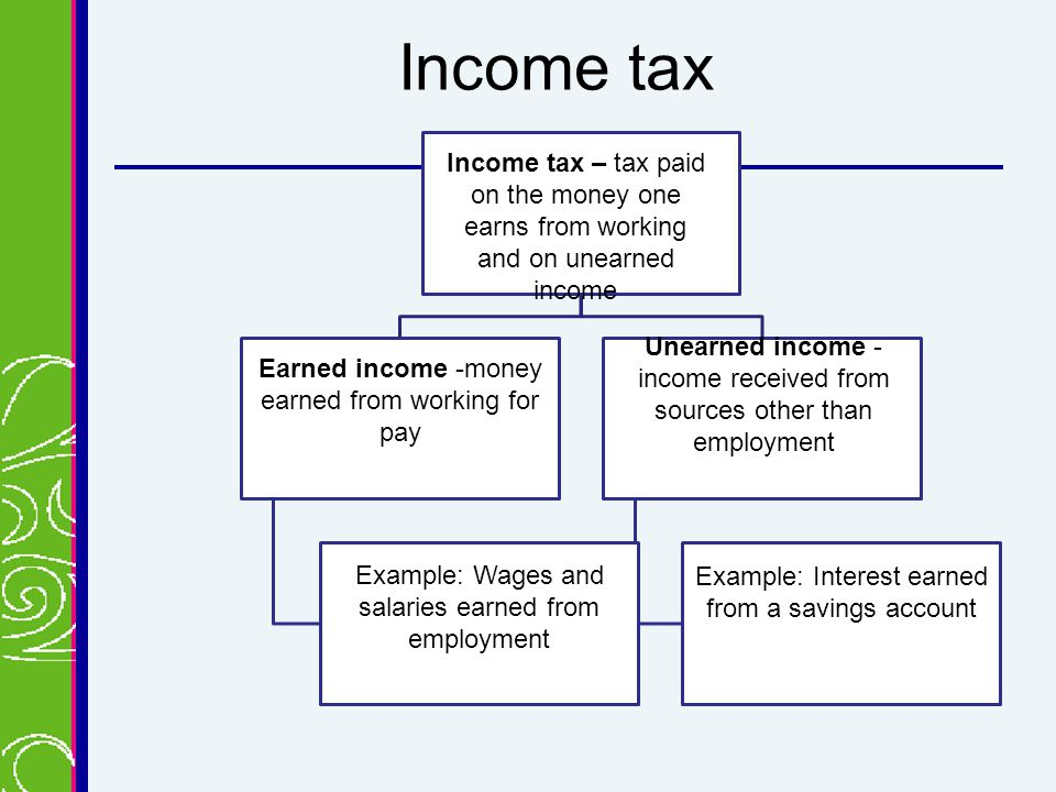 Income tax Income tax – tax paid on the money one earns from working and on unearned income Earned income -money earned from working for pay Unearned income - income received from sources other than employment Example: Wages and salaries earned from employment Example: Interest earned from a savings account