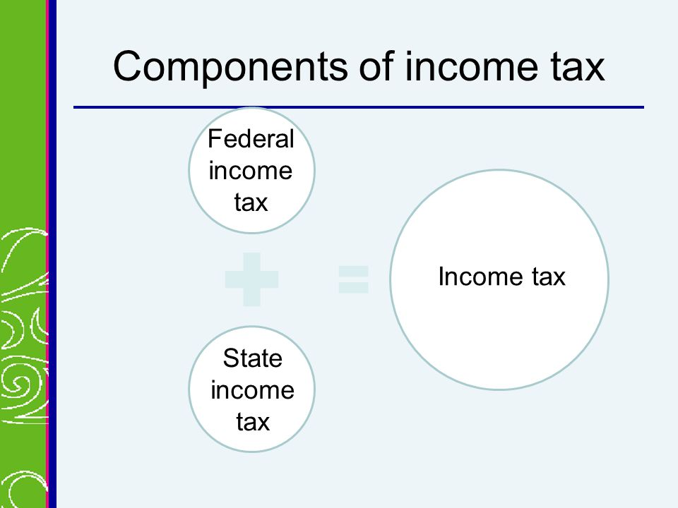 Components of income tax Federal income tax State income tax Income tax