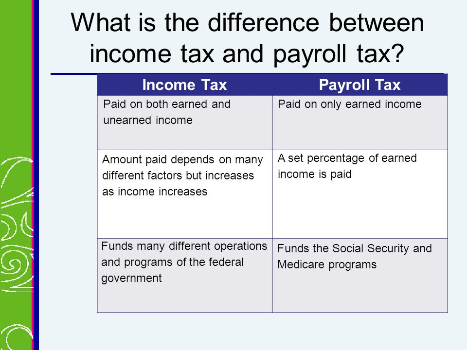 What is the difference between income tax and payroll tax.
