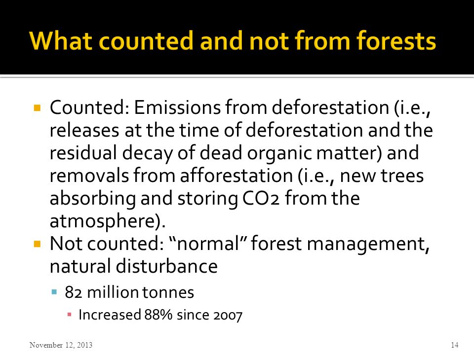  Counted: Emissions from deforestation (i.e., releases at the time of deforestation and the residual decay of dead organic matter) and removals from afforestation (i.e., new trees absorbing and storing CO2 from the atmosphere).