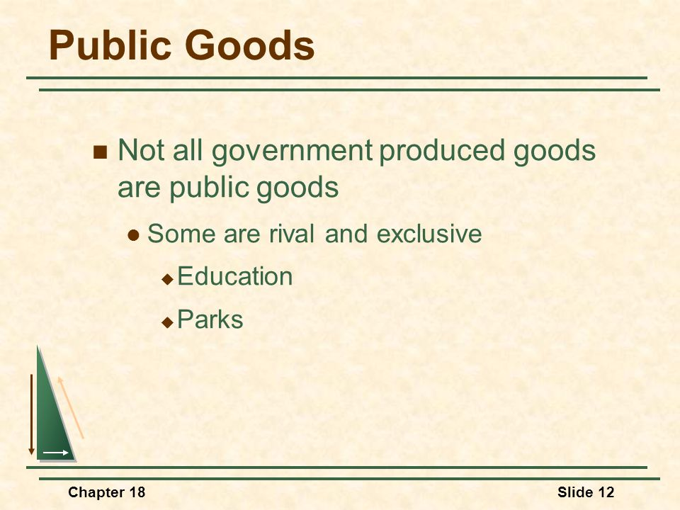 Chapter 18Slide 12 Public Goods Not all government produced goods are public goods Some are rival and exclusive  Education  Parks