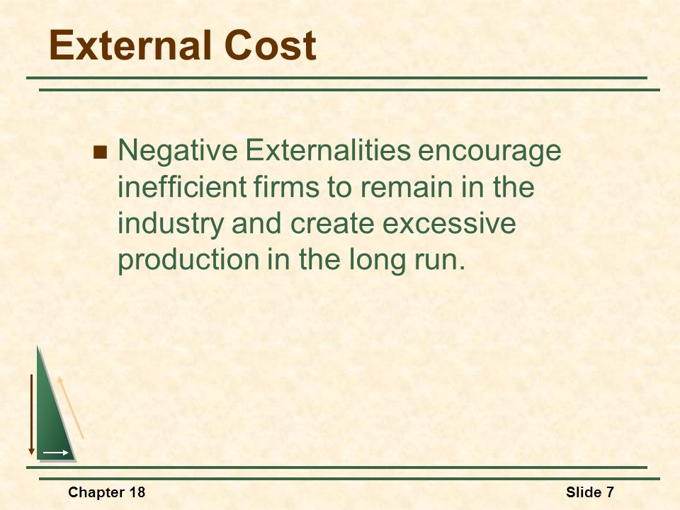 Chapter 18Slide 7 External Cost Negative Externalities encourage inefficient firms to remain in the industry and create excessive production in the long run.