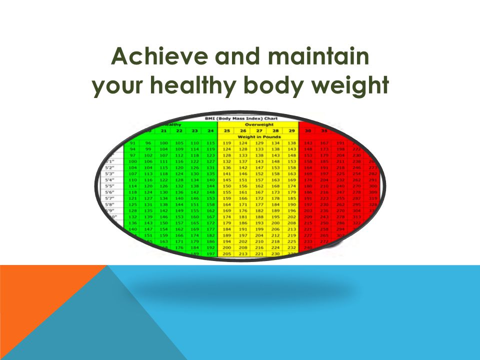 Achieve and maintain your healthy body weight