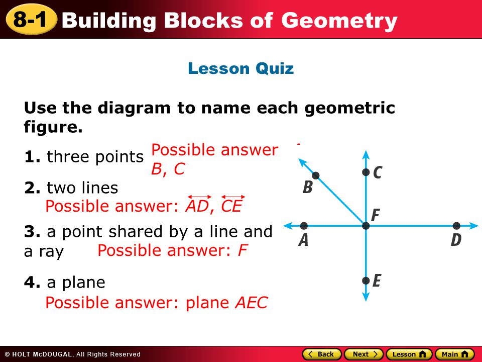 Worksheets Geometry In All Diagram And Name geometry in all diagram and name virallyapp printables worksheets 8 1 building blocks of learn to describe