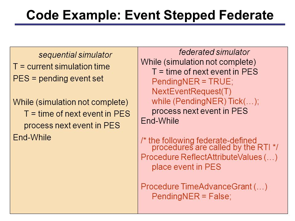 sequential simulator T = current simulation time PES = pending event set While (simulation not complete) T = time of next event in PES process next event in PES End-While federated simulator While (simulation not complete) T = time of next event in PES PendingNER = TRUE; NextEventRequest(T) while (PendingNER) Tick(…); process next event in PES End-While /* the following federate-defined procedures are called by the RTI */ Procedure ReflectAttributeValues (…) place event in PES Procedure TimeAdvanceGrant (…) PendingNER = False; Code Example: Event Stepped Federate
