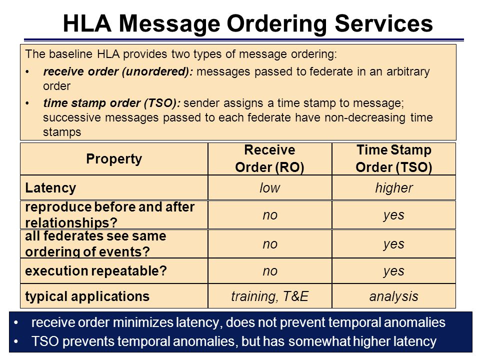 HLA Message Ordering Services typical applicationstraining, T&Eanalysis Latency reproduce before and after relationships.
