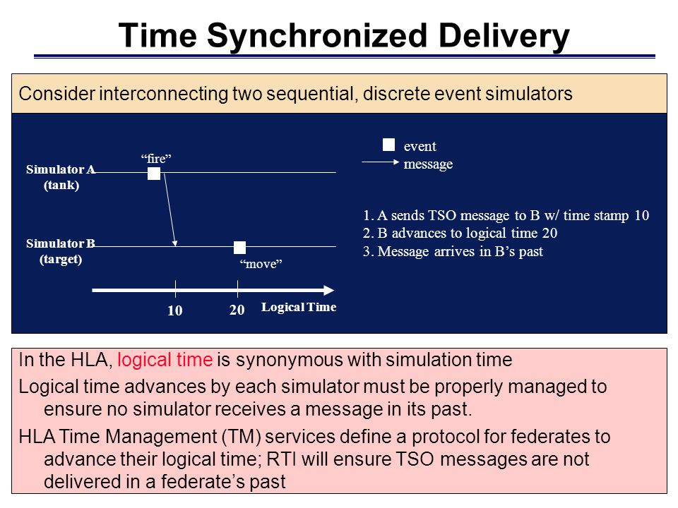 Time Synchronized Delivery Consider interconnecting two sequential, discrete event simulators Logical Time Simulator A (tank) Simulator B (target) fire move event message 1.