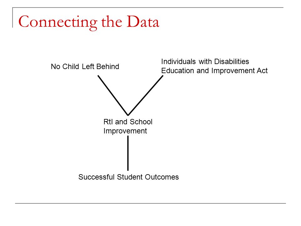 Connecting the Data No Child Left Behind Individuals with Disabilities Education and Improvement Act RtI and School Improvement Successful Student Outcomes