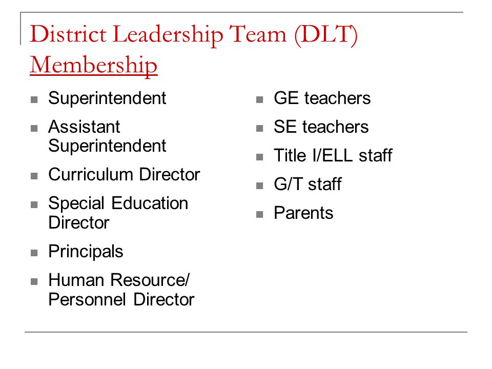 District Leadership Team (DLT) Membership Superintendent Assistant Superintendent Curriculum Director Special Education Director Principals Human Resource/ Personnel Director GE teachers SE teachers Title I/ELL staff G/T staff Parents