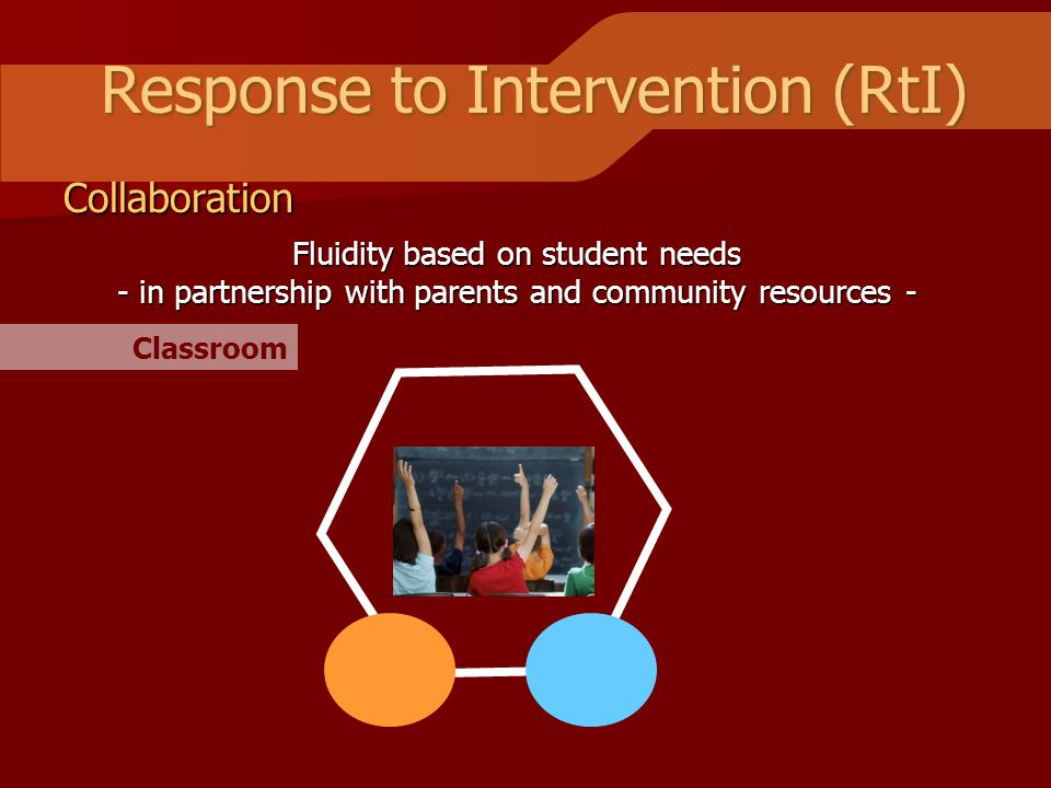 Response to Intervention (RtI) Collaboration Fluidity based on student needs - in partnership with parents and community resources - Classroom