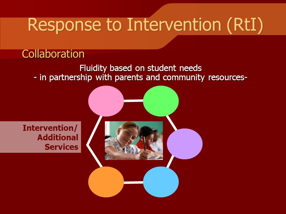 Response to Intervention (RtI) Collaboration Intervention/ Additional Services Fluidity based on student needs - in partnership with parents and community resources-