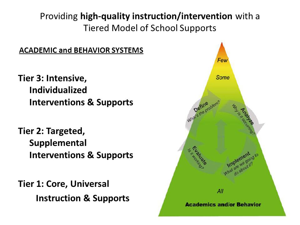Providing high-quality instruction/intervention with a Tiered Model of School Supports ACADEMIC and BEHAVIOR SYSTEMS Tier 3: Intensive, Individualized Interventions & Supports Tier 2: Targeted, Supplemental Interventions & Supports Tier 1: Core, Universal Instruction & Supports