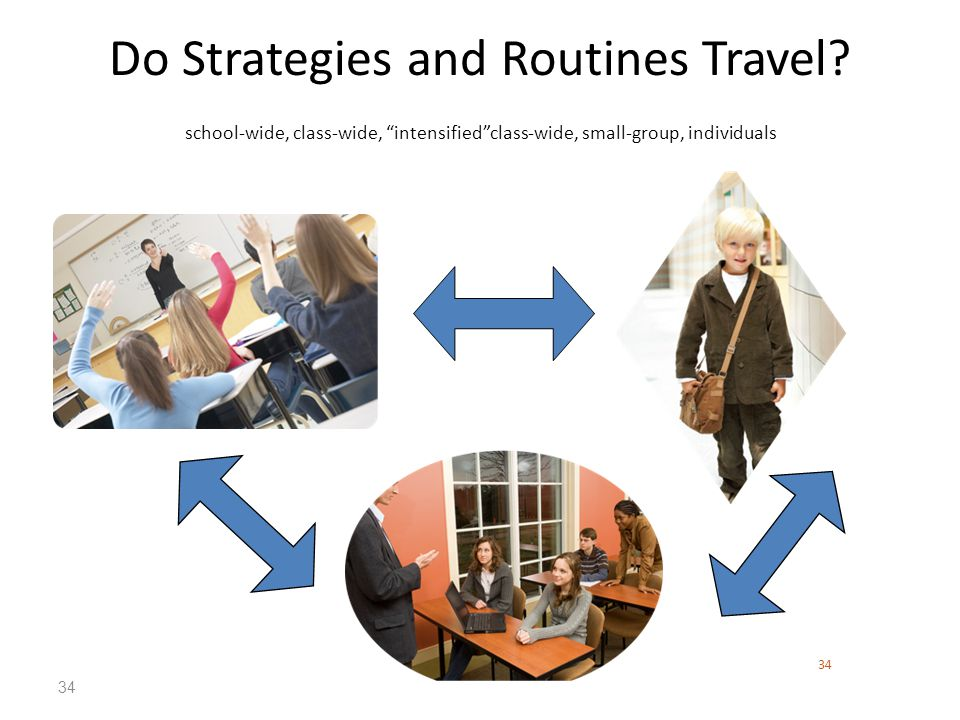 34 Do Strategies and Routines Travel.
