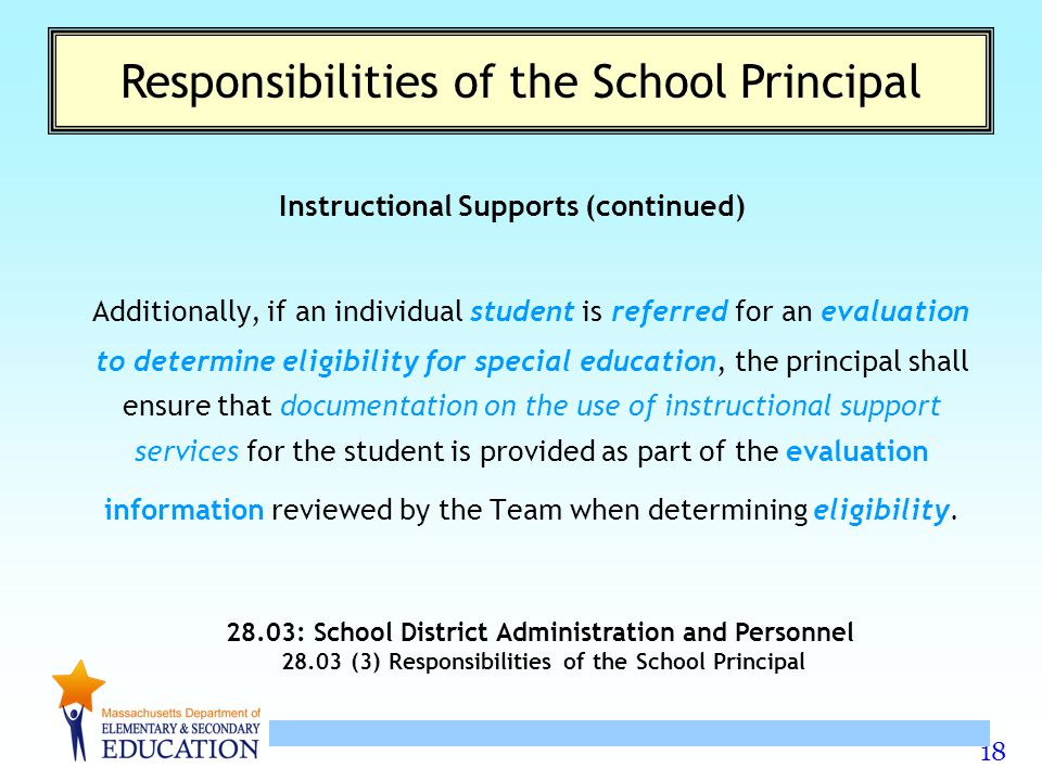 18 Responsibilities of the School Principal.