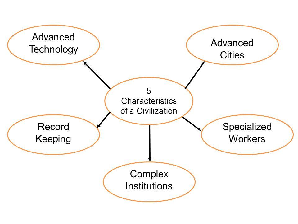 characteristics of civilization