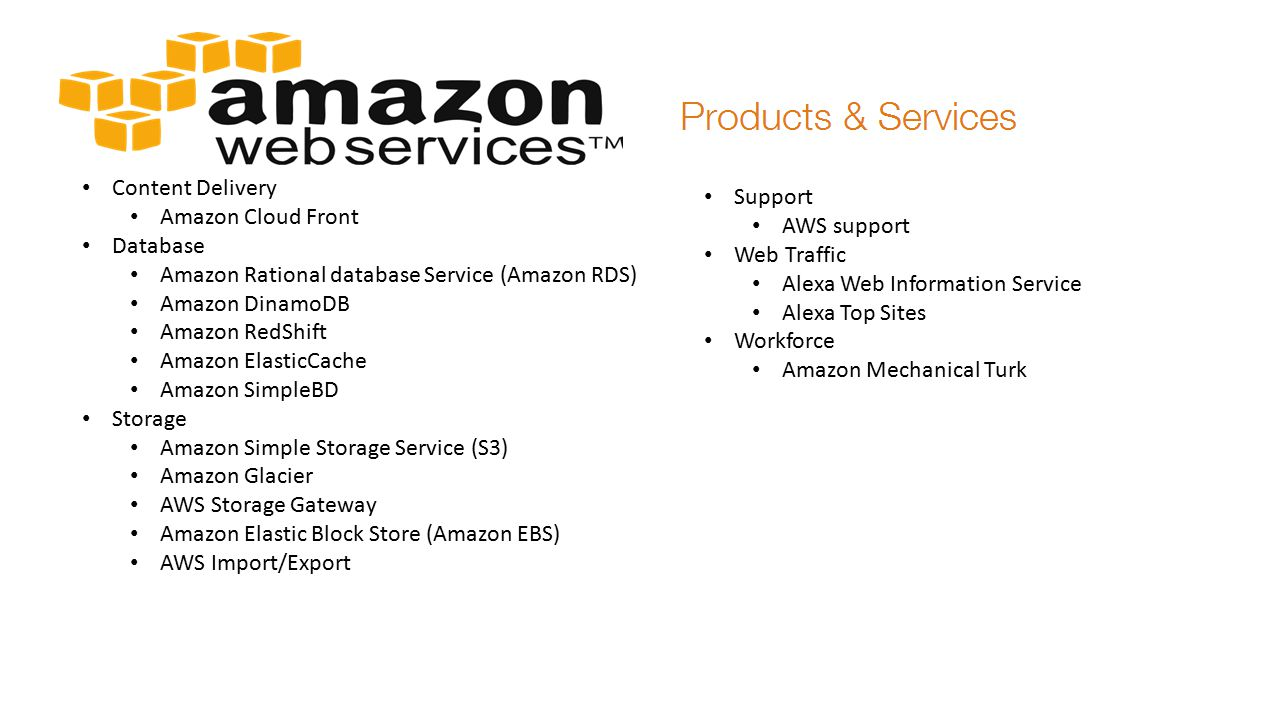 Content Delivery Amazon Cloud Front Database Amazon Rational database Service (Amazon RDS) Amazon DinamoDB Amazon RedShift Amazon ElasticCache Amazon SimpleBD Storage Amazon Simple Storage Service (S3) Amazon Glacier AWS Storage Gateway Amazon Elastic Block Store (Amazon EBS) AWS Import/Export Support AWS support Web Traffic Alexa Web Information Service Alexa Top Sites Workforce Amazon Mechanical Turk