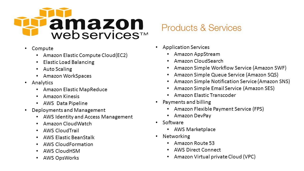 Compute Amazon Elastic Compute Cloud(EC2) Elastic Load Balancing Auto Scaling Amazon WorkSpaces Analytics Amazon Elastic MapReduce Amazon Kinesis AWS Data Pipeline Deployments and Management AWS Identity and Access Management Amazon CloudWatch AWS CloudTrail AWS Elastic BeanStalk AWS CloudFormation AWS CloudHSM AWS OpsWorks Application Services Amazon AppStream Amazon CloudSearch Amazon Simple Workflow Service (Amazon SWF) Amazon Simple Queue Service (Amazon SQS) Amazon Simple Notification Service (Amazon SNS) Amazon Simple  Service (Amazon SES) Amazon Elastic Transcoder Payments and billing Amazon Flexible Payment Service (FPS) Amazon DevPay Software AWS Marketplace Networking Amazon Route 53 AWS Direct Connect Amazon Virtual private Cloud (VPC)