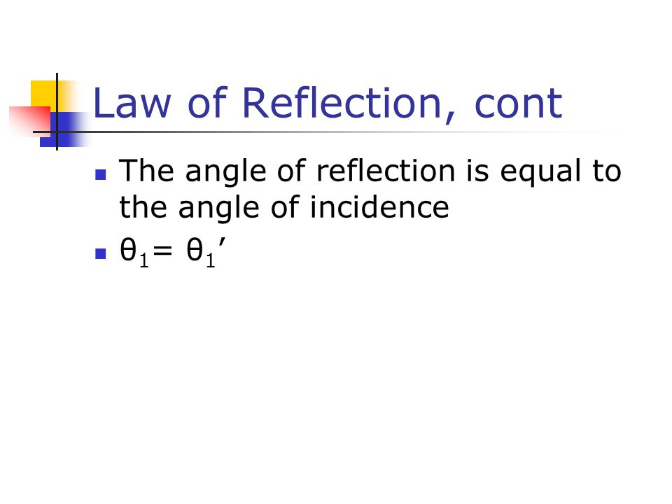 Law of Reflection, cont The angle of reflection is equal to the angle of incidence θ 1 = θ 1 '