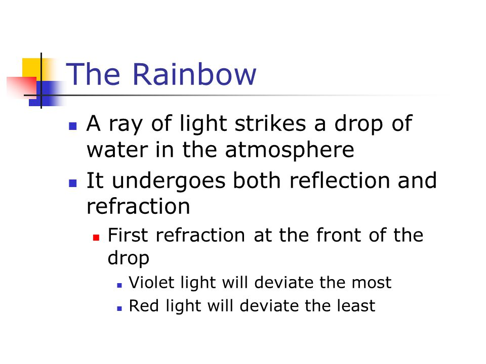 The Rainbow A ray of light strikes a drop of water in the atmosphere It undergoes both reflection and refraction First refraction at the front of the drop Violet light will deviate the most Red light will deviate the least