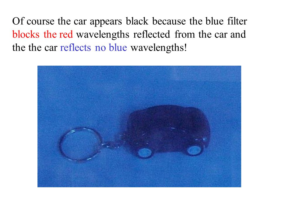 Of course the car appears black because the blue filter blocks the red wavelengths reflected from the car and the the car reflects no blue wavelengths!