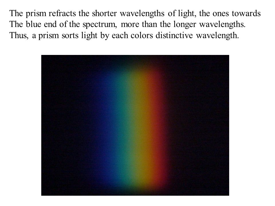 The prism refracts the shorter wavelengths of light, the ones towards The blue end of the spectrum, more than the longer wavelengths.