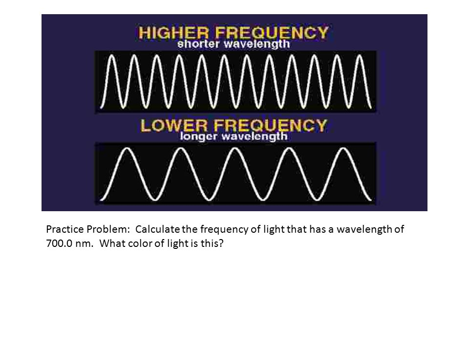 Practice Problem: Calculate the frequency of light that has a wavelength of nm.