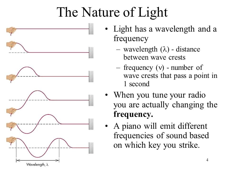 4 The Nature of Light Light has a wavelength and a frequency –wavelength ( ) - distance between wave crests –frequency ( ) - number of wave crests that pass a point in 1 second When you tune your radio you are actually changing the frequency.