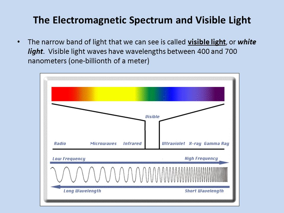 The Electromagnetic Spectrum and Visible Light The narrow band of light that we can see is called visible light, or white light.