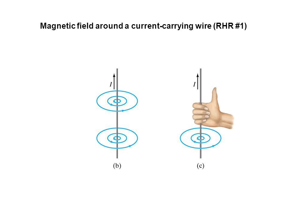 Magnetic field around a current-carrying wire (RHR #1)
