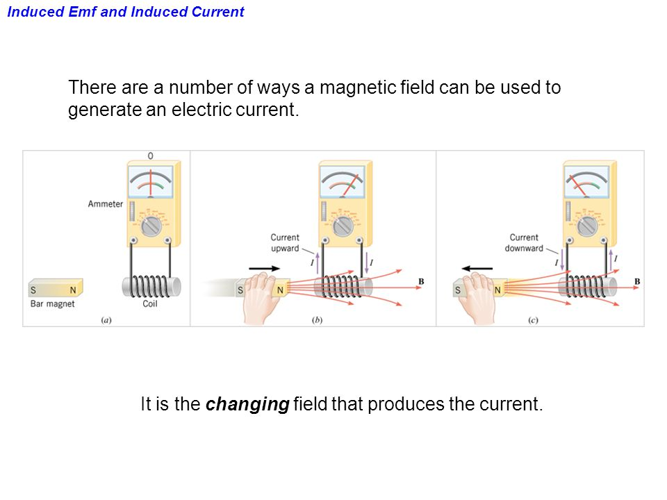 Induced Emf and Induced Current There are a number of ways a magnetic field can be used to generate an electric current.