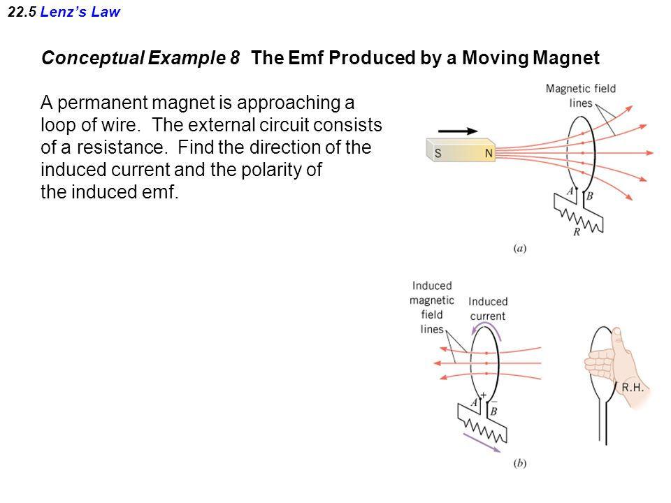 22.5 Lenz's Law Conceptual Example 8 The Emf Produced by a Moving Magnet A permanent magnet is approaching a loop of wire.