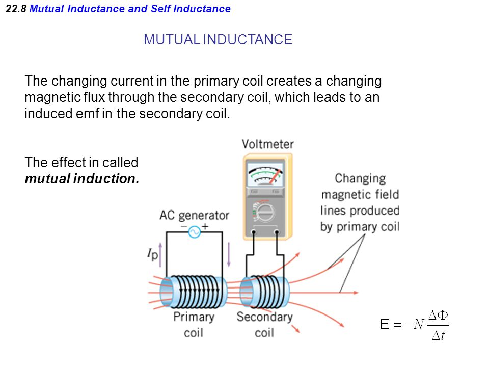 22.8 Mutual Inductance and Self Inductance MUTUAL INDUCTANCE The changing current in the primary coil creates a changing magnetic flux through the secondary coil, which leads to an induced emf in the secondary coil.