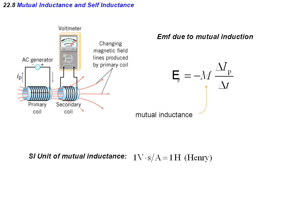22.8 Mutual Inductance and Self Inductance Emf due to mutual induction mutual inductance SI Unit of mutual inductance: