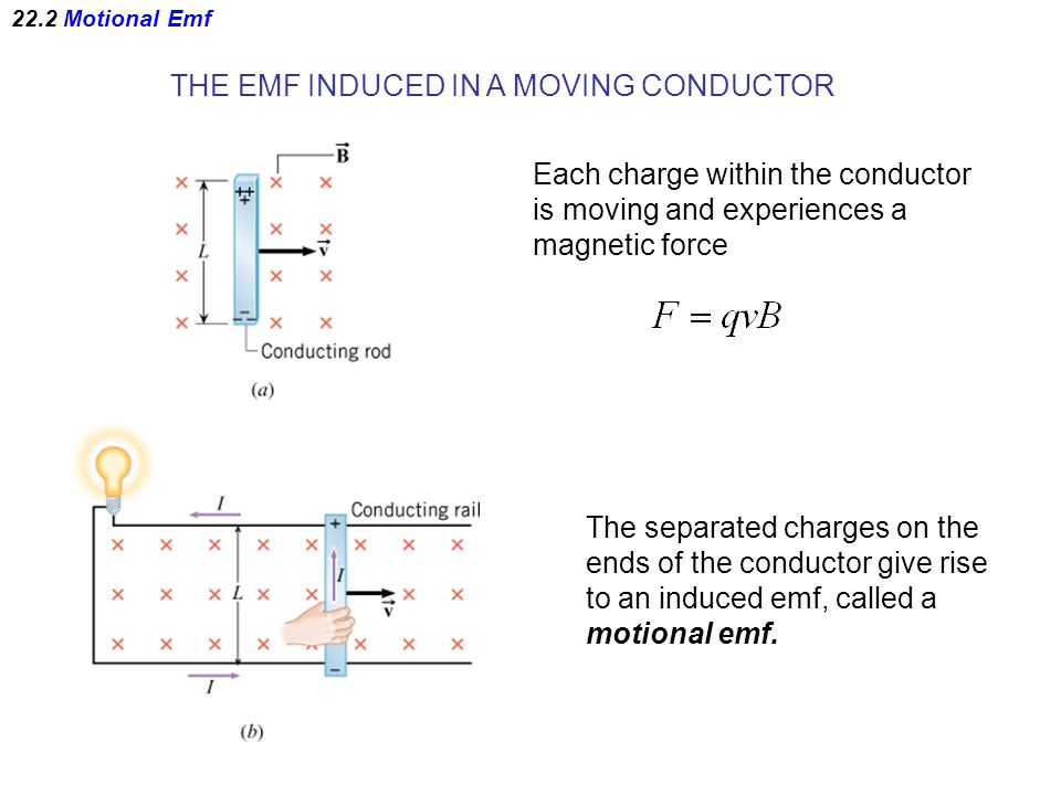 22.2 Motional Emf THE EMF INDUCED IN A MOVING CONDUCTOR Each charge within the conductor is moving and experiences a magnetic force The separated charges on the ends of the conductor give rise to an induced emf, called a motional emf.