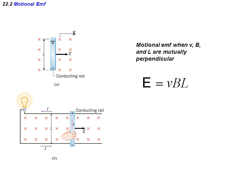 22.2 Motional Emf Motional emf when v, B, and L are mutually perpendicular