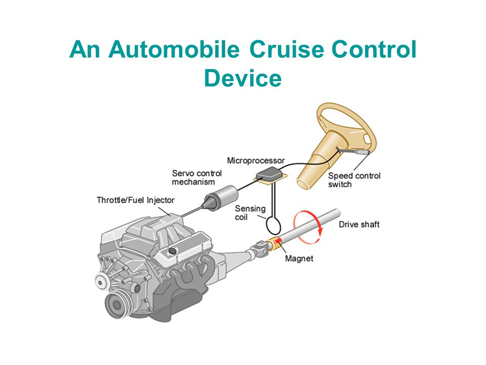 An Automobile Cruise Control Device